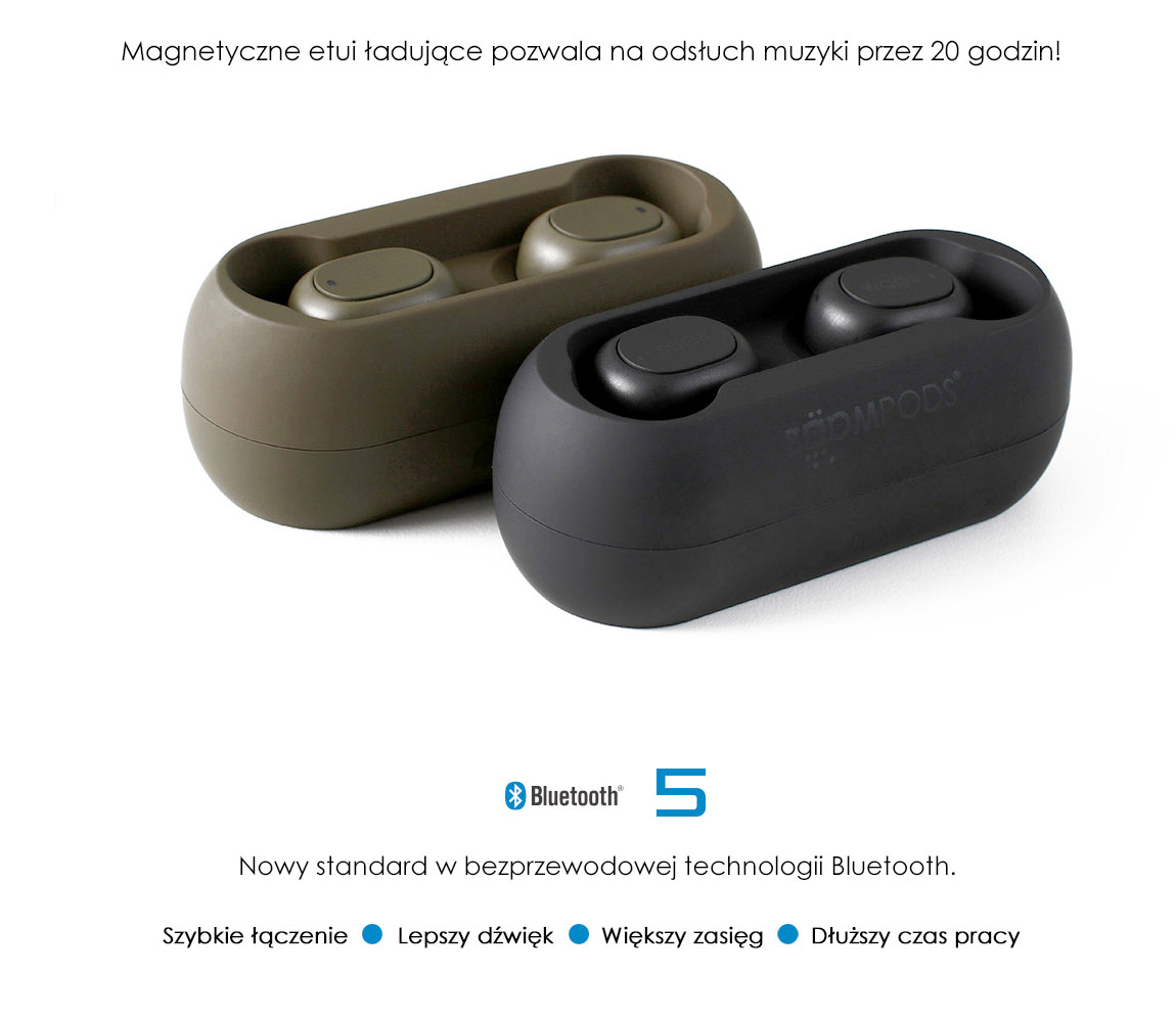 Boompods GO - magnetic case